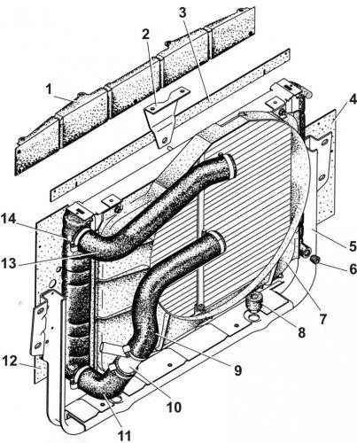 Радиатор системы охлаждения Газель Бизнес